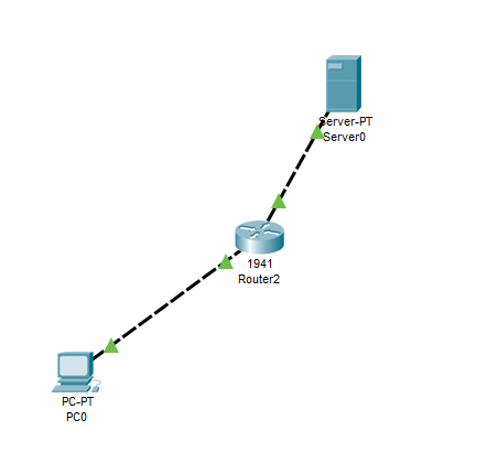 jaringan client server di cisco packet tracer